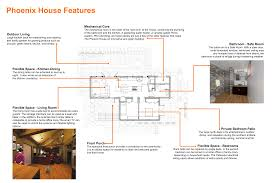 top sustainable house features design ideas 1871