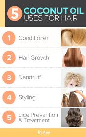 Shampoo For Dry Hair And Hair Loss 5 Best Uses Of Coconut Oil For Hair Dr Axe