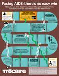 facing-aids-infographic.jpg