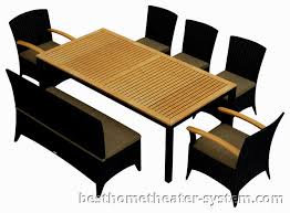 patio bench cushions 5 best home theater systems home theater