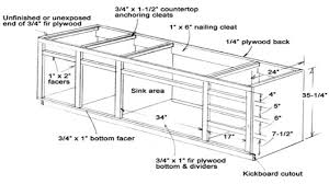 Parts Of Kitchen Cabinets Dining Room Table Sizes Provisionsdining Com