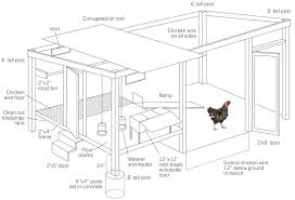 How To Build A Small Shed Step By Step by How To Build A Chicken Coop Modern Farmer