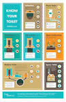 Toilet Day Field Guide