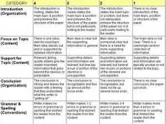 june      global regents thematic essay religion