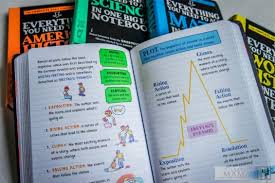 Big Fat Notebooks  Essential Homework Help for Middle Schoolers