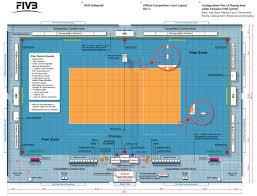 volleyball court dimensions u0026 measurements sportscourtdimensions com