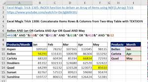 Two Way Tables Worksheet Excel Magic Trick 1308 Concatenate Items In Rows U0026 Columns From