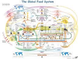Phoenix Zoo Map by 1 W0cdyivwpu8blpxtfpgada Jpeg 1200 898 Food Waste Pinterest