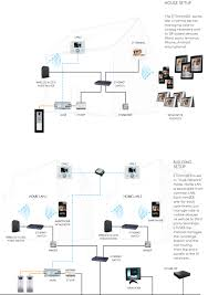 ethernet switch wiring schematic home network diagram with switch