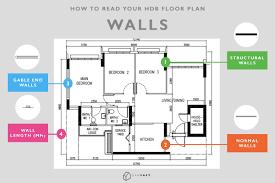 Find A Floor Plan Qanvast Interior Design Ideas U2014 Guide To Reading Hdb Floor Plan