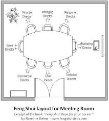 Feng Shui Layout For A Meeting Room Google Search NAIFeng - Feng shui bedroom furniture