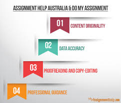 assignment online help Submit Your Assignments or Work With a Psychology Tutor Online