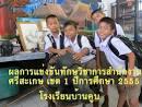สรุปผลการแข่งขันทักษะวิชการ สพป.ศรีสะเกษเขต 1 ปีการศึกษา 2555 โรงเรียน