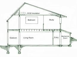 efficiency house plans excellent 2 inspiring energy efficient home