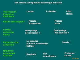 Le d  clin de la France     Le Caf   Politique Le Caf   Politique Les trois agents int  grateurs   transmetteurs  de valeurs sont la famille  l       cole  gratuite  la  que  obligatoire   dont l     Etat est le garant   mais des