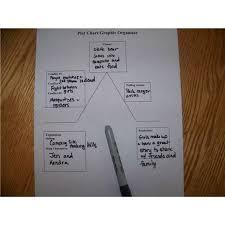 Online homework help for middle school students   www yarkaya com Maths Homework Help Statistics  Elementary  Maths peepz out there