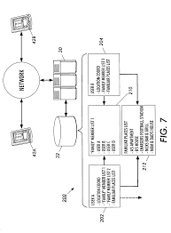 patent us7401098 system and method for the automated