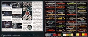directory index oldsmobile 1976 oldsmobile 1976 oldsmobile mid