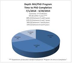 Phd Tqm Construction Management Dissertation Thesis