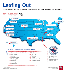 nissan leaf used car can you name the top 10 u s markets for nissan leaf electric car