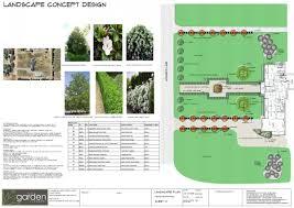 the garden planners gold coast echuca landscape architects