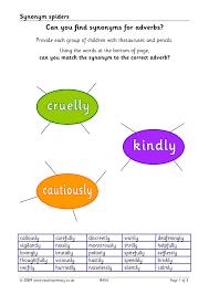eyfs ks1 ks2 synonyms and antonyms teachit primary