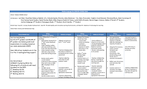 Recruiter Daily Planner Template 30 60 90 Day Plan Template Downloadtarget