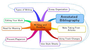 Annotated Bibliography Example Apa Format Book