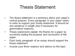 Graduation Project Summer Research Paper  History of the Topic Writing the Research Paper