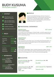 The Best Resume In The World by The Best Resumes In The World Pc Web World Best Different