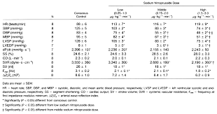 differential effects of isoflurane and halothane on aortic input