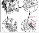 Calage distribution Corsa C 1.0 - Mécanique / Electronique FORUM ...