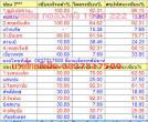 น้ำหนักศึกมวยไทย7สีอาทิตย์ที่ 5 ตุลาคม 2557 สนามมวยลุมพินี ...