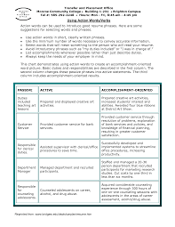 English Resume Template  cv writing words   perfect resume  free     key words for resumes keywords to put on a resume resume keywords