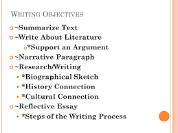 How to Create an Outline for a Reflection Paper   Synonym Kupon    ru