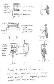 vending machines Self Service Design Self Service Design WordPress     FAMU Online