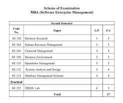 Best custom paper writing services Speech essay pmr how to stay Expert School     FAMU Online