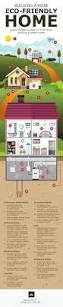 eco friendly house plans ecofriendly house plans home design