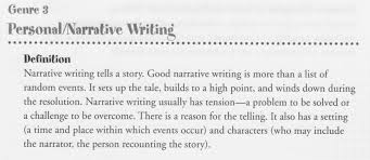 short story essay example     College Essays Essay Examples English English Essay Resume Ideas Narrative And Descriptive Essay Samples Narrative And