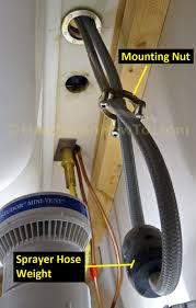 Replacing Kitchen Faucet How To Replace A Kitchen Faucet With Sprayer Best Faucets Decoration