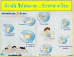 ข่าวประชาสัมพันธ์ : <b><font color=blue>7 ขั้นตอนการล้างมือให้ ...