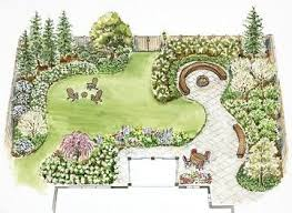 Design My Backyard Online Free by Best 25 Backyard Garden Design Ideas On Pinterest Backyard