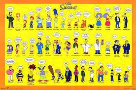 Simpsons, filosofía, curiosidades, secretos, primera parte.