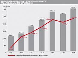 Сколько в России школ?