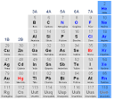 Em azul, os <b>gases nobres</b>.