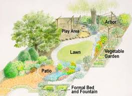 Best  Backyard Garden Design Ideas On Pinterest Backyard - Backyard plans designs