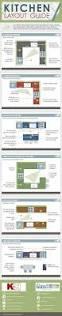 best 25 kitchen layouts with island ideas on pinterest kitchen