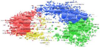 Research paper topics on sports medicine