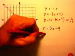 Advanced Systems of Equations Videos for High School Math Advanced     MathVids Solving Systems of Linear Equations preview image