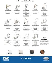 bronze types of kitchen faucets wall mount single handle pull down